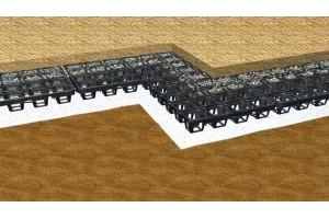 HIT-armering til ridebaner mv. Pris pr. 100 m2 Frit leveret